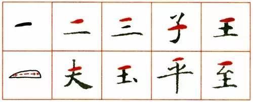 小楷笔法教程观摩